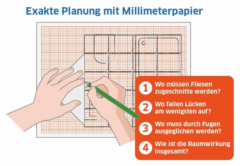 Fliesen planen: Exakte Planung mit Milimeterpapier