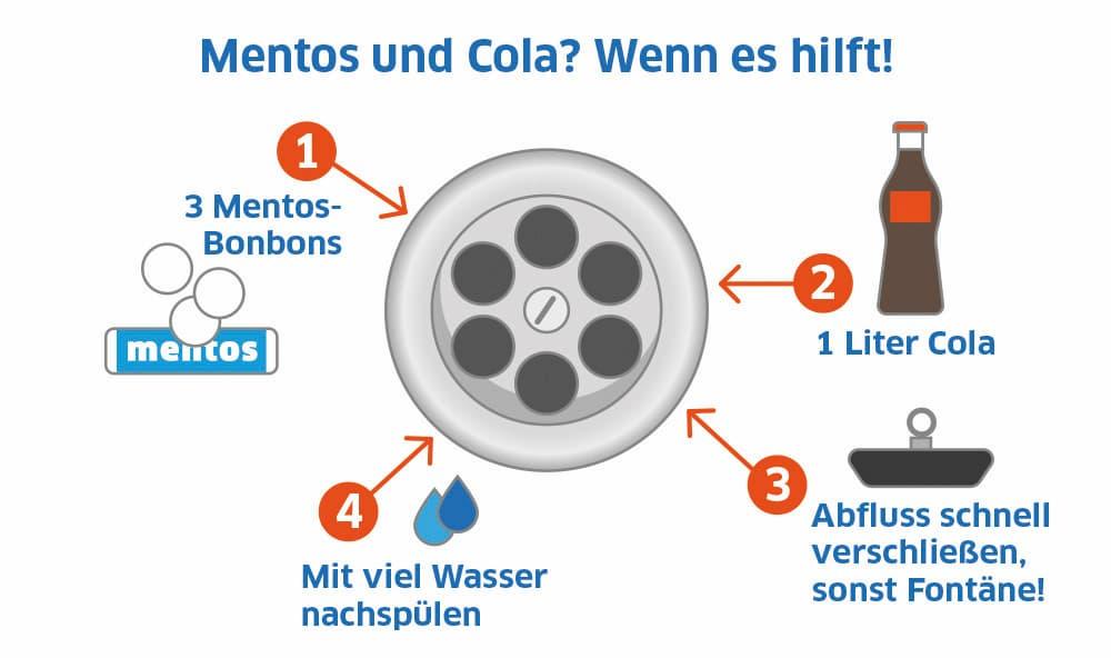 Abfluss reinigen: Alternative Mentos mit Cola
