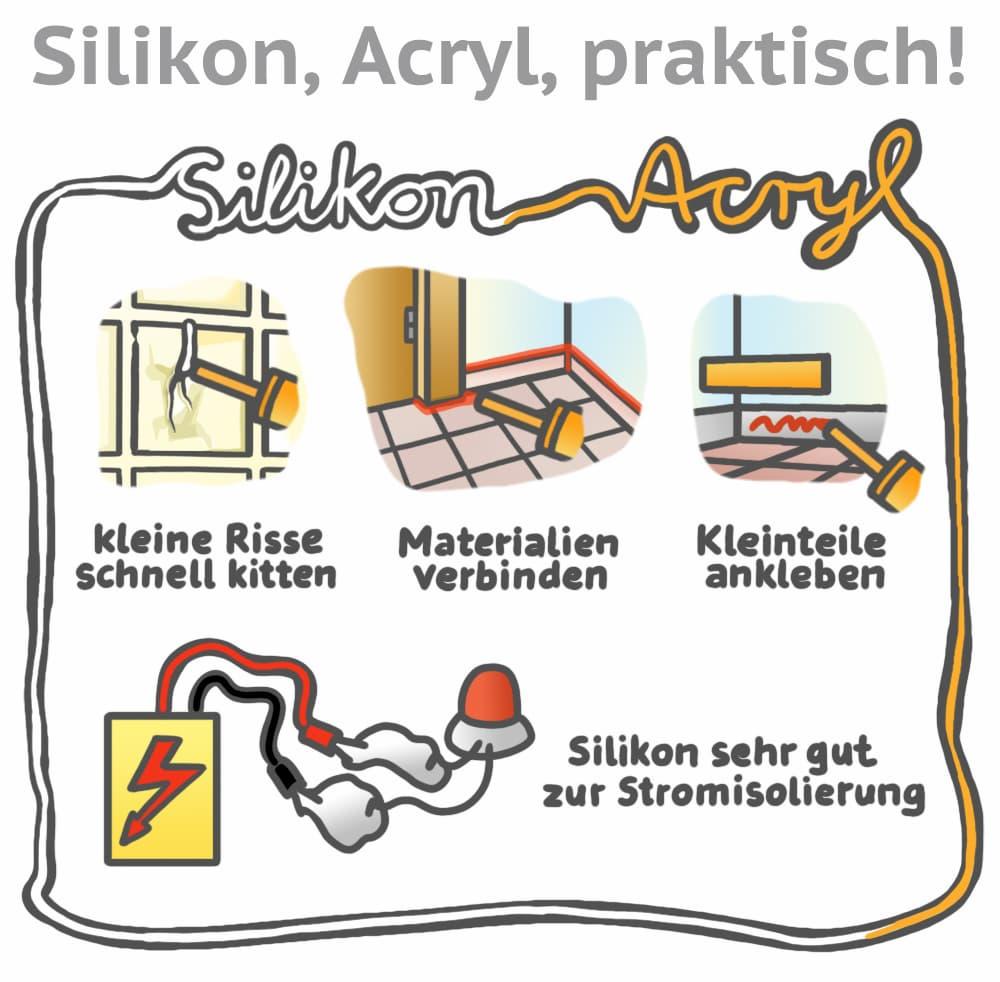 Acryl oder Silikon: Das sind die Unterschiede und Einsatzbereiche