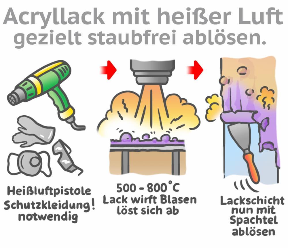 Acryllack entfernen mit einer Heißluftpistole