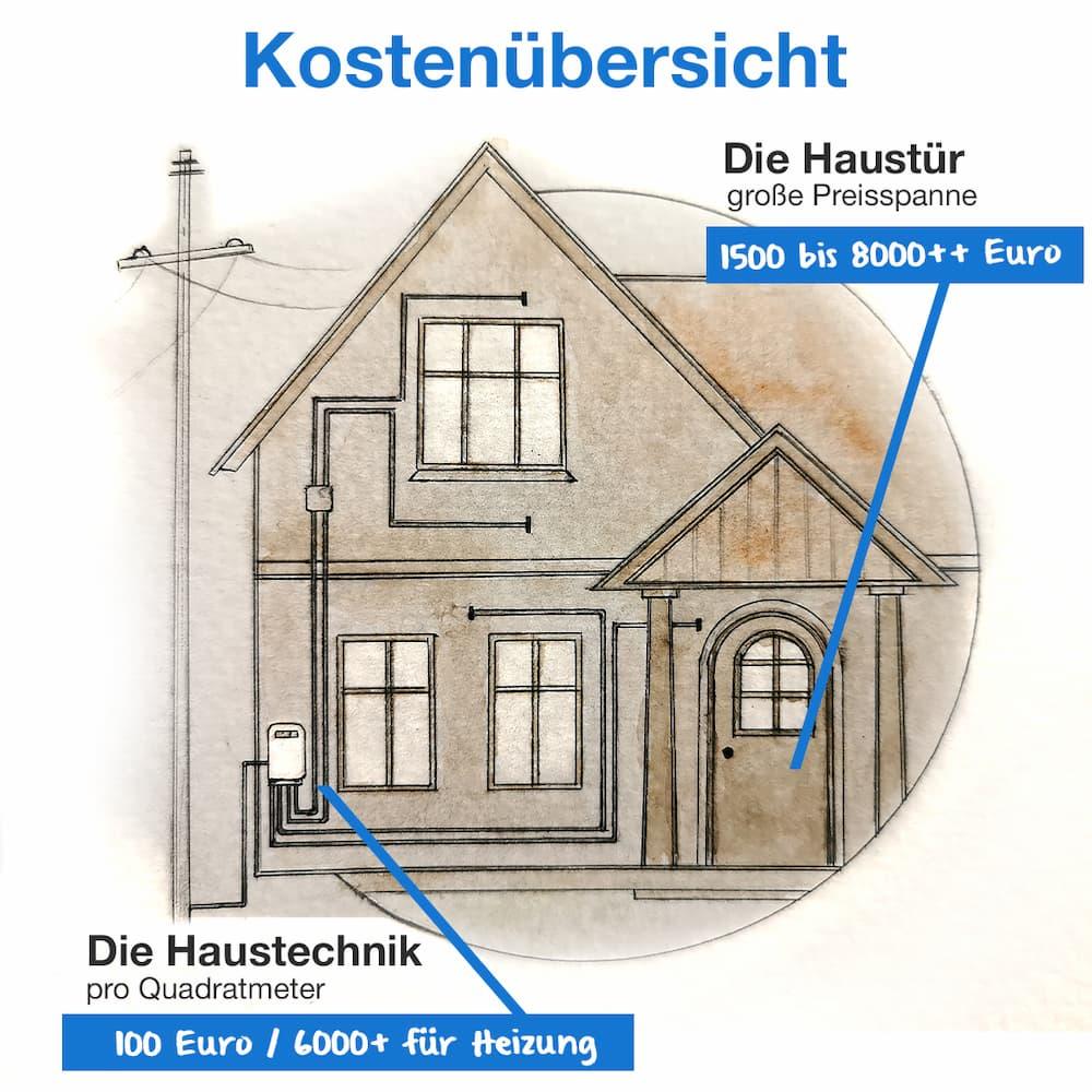 Kostenübersicht: Was kostet eine neue Haustür und neue Haustechnik