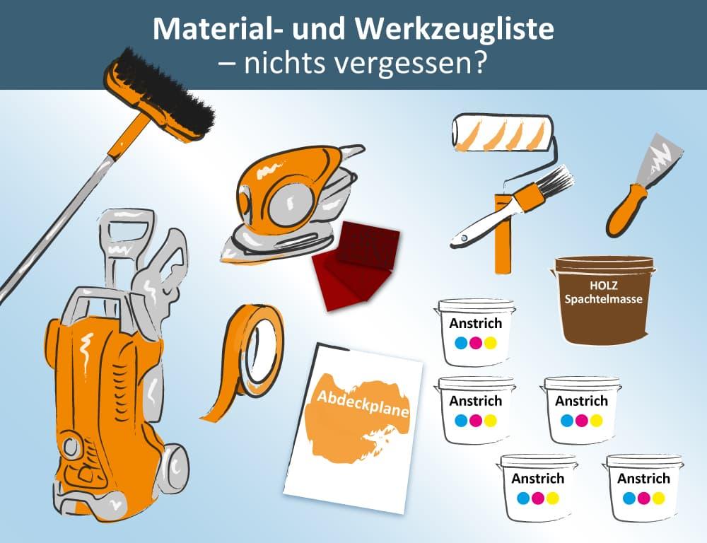 Anstrich Holzfassade: Material und Werkzeug