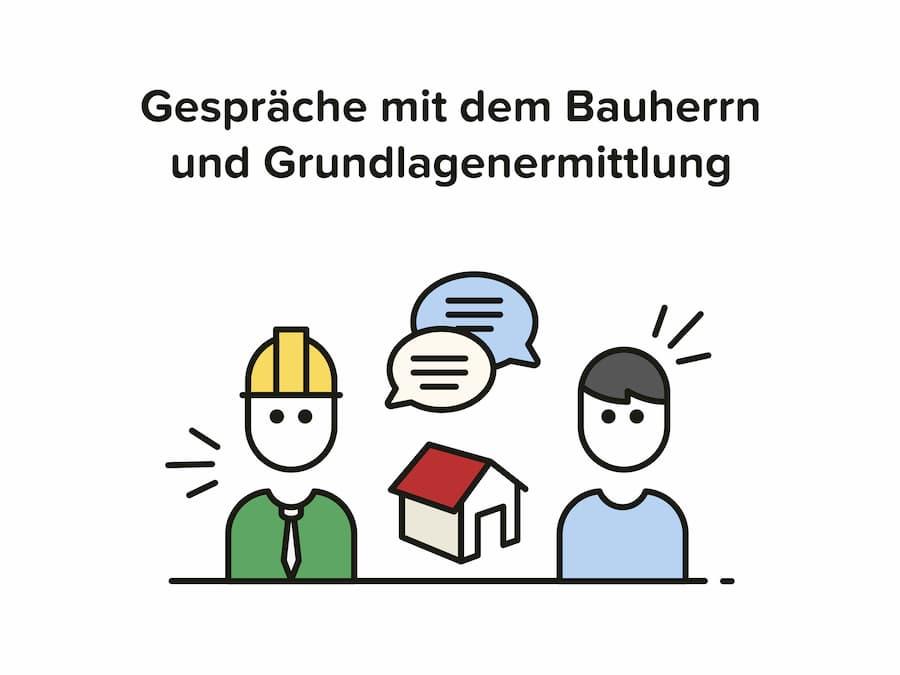 Architekt Aufgaben: Grundlagenermittlung