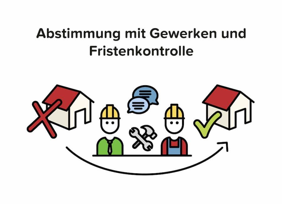 Bauleitung: Abstimmung mit Gewerken und Fristenkontrolle