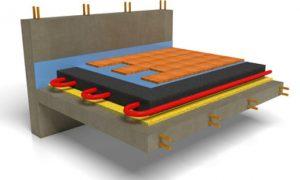 Fußboden im Altbau dämmen bzw. Fußbodendämmung nachrüsten