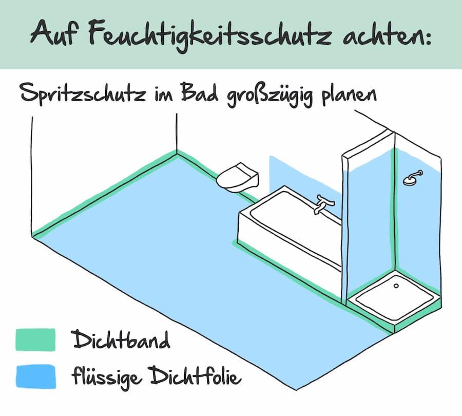 Trockenbau im Bad: Das ist bei Gipskartonplatten z. B ...