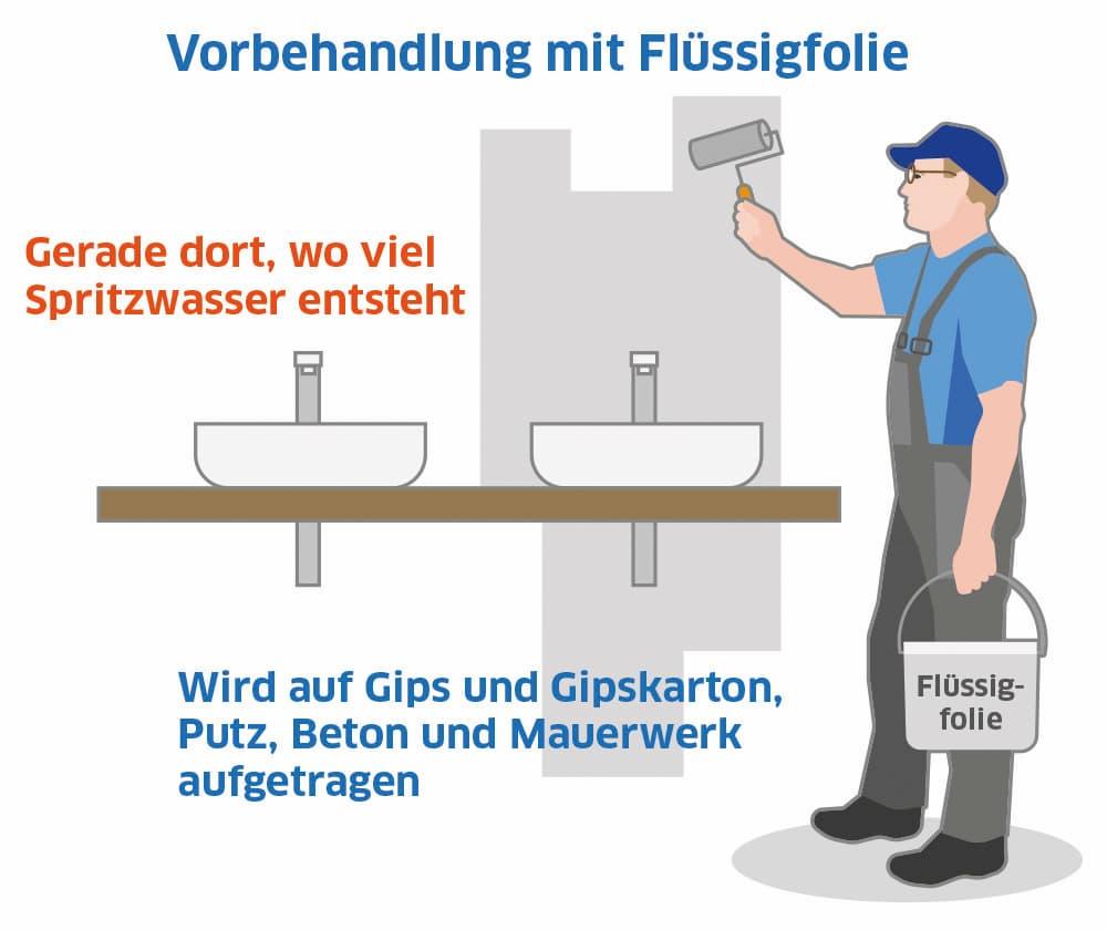 Abdichtung im Bad: Vorbehandlung mit Flüssigfolie