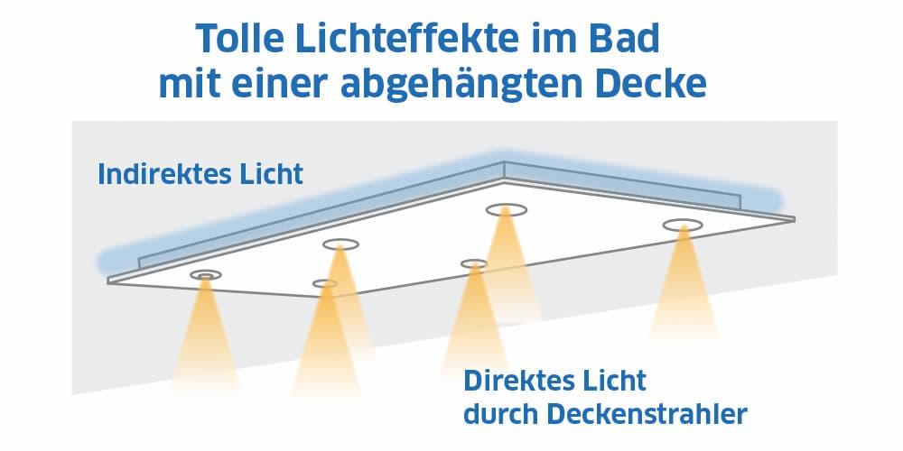 Tolle Lichteffekte im Bad mit einer abgehängten Decke