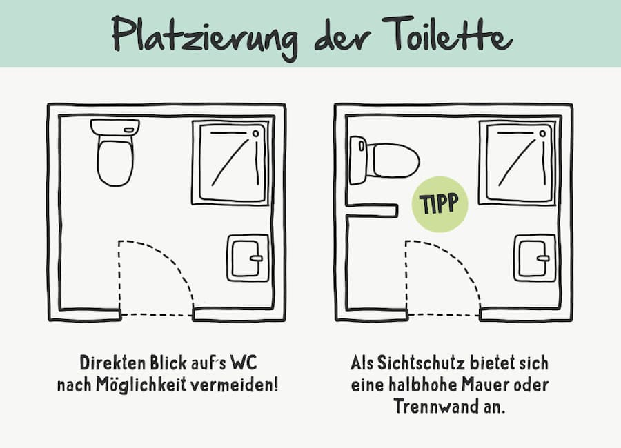 Badplanung: Platzierung der Toilette