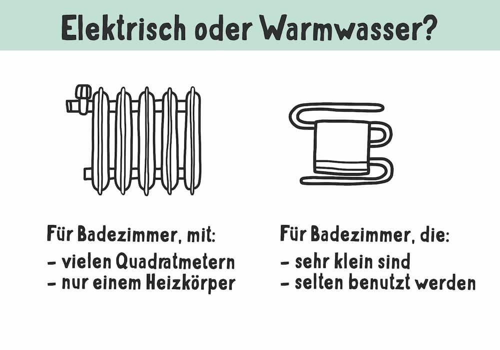 Heizung im Badezimmer: Elektrische Heizung oder Warmwasser-Heizung