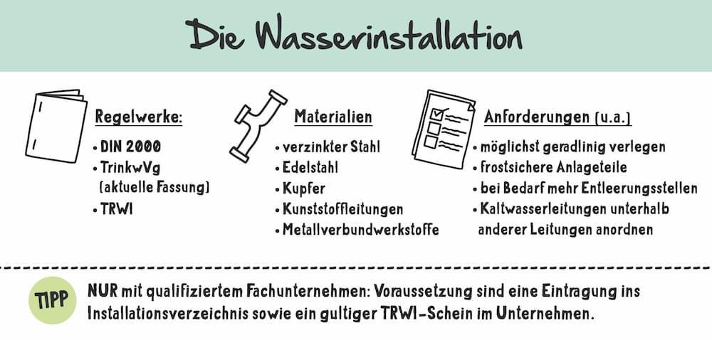 Wasserinstallation: Regelwerk, Materialien und Anforderungen