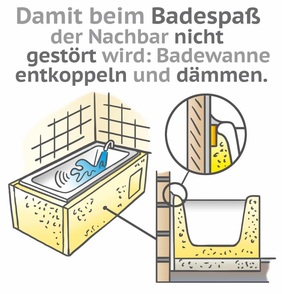 Badewanne entkoppeln und dämmen für optimalen Schallschutz