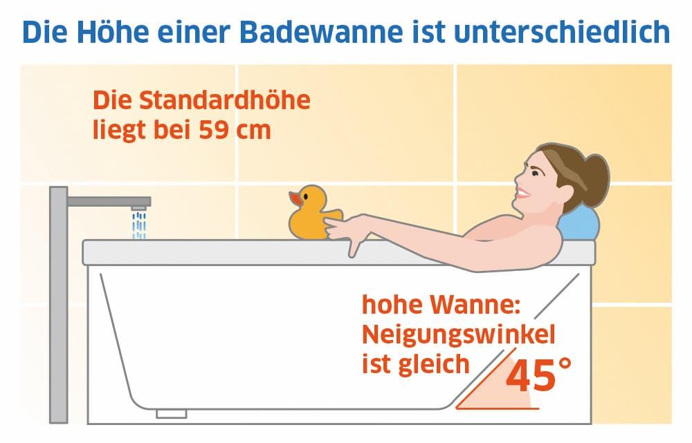Die richtige Höhe einer Badewanne finden