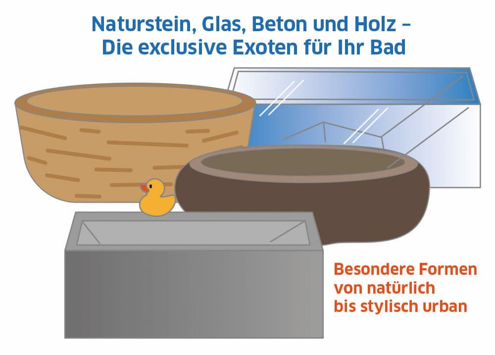 Badewanne Materialien: Exoten wie Beton, Holz, Glas oder Naturstein sind sehr teuer