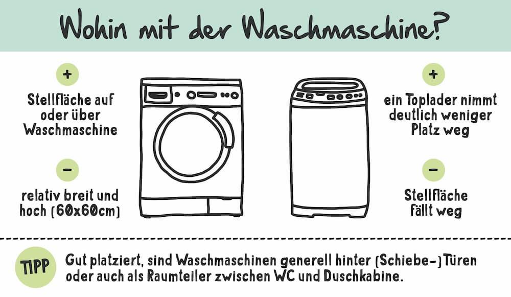 Badezimmer: Wohin mit der Waschmaschine