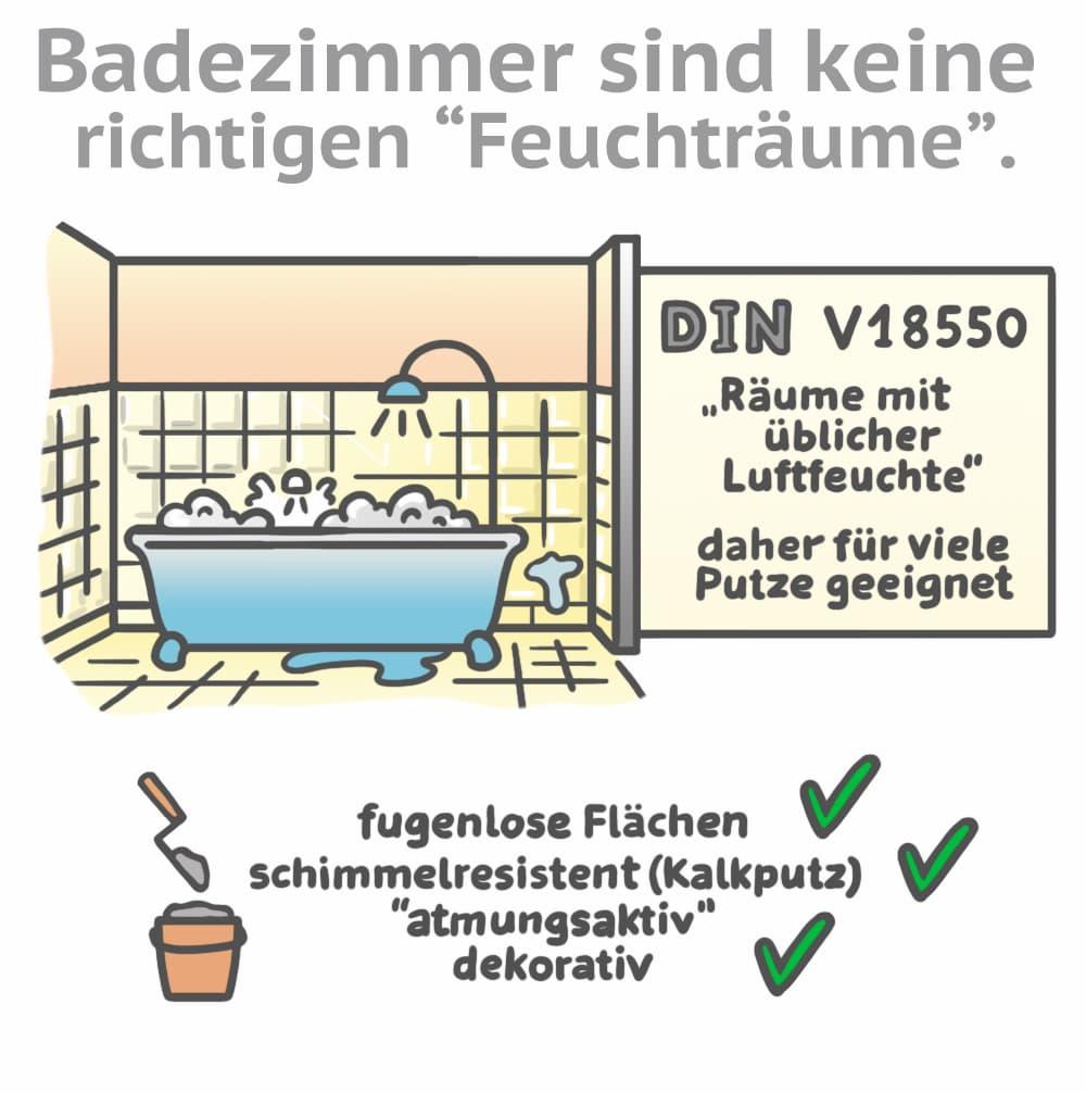 Badezimmer sind keine richtigen Feuchträume
