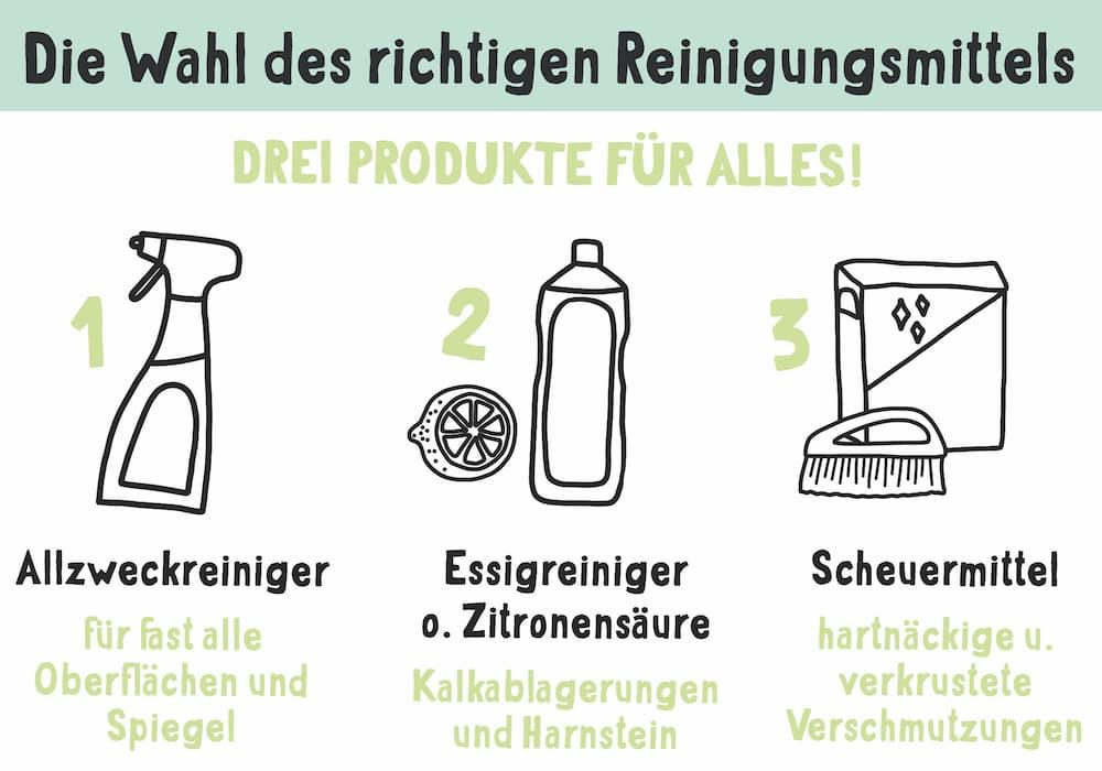 Badezimmer: Die Wahl des richtigen Reinigungsmittel