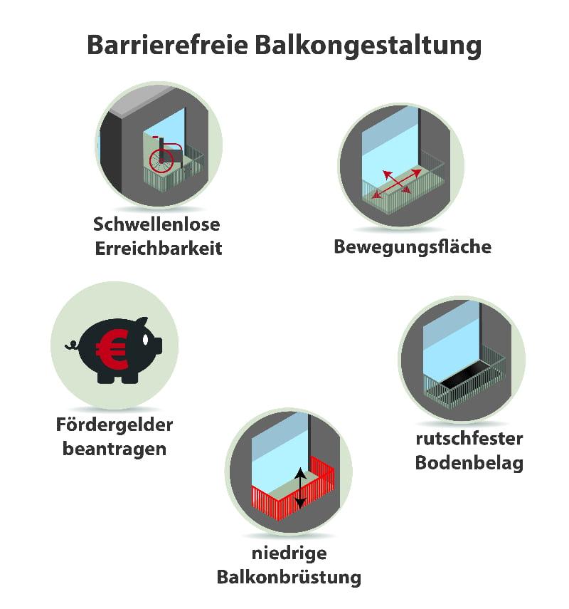Barrierefreie Balkongestaltung Schwellenloser Umbau