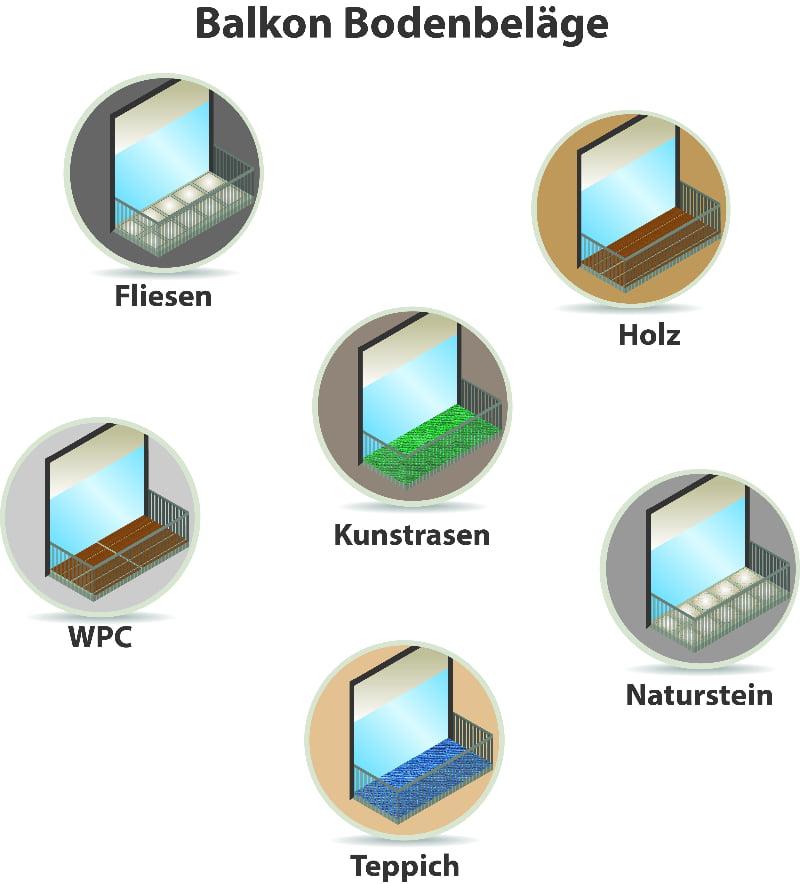 Bodenbeläge für den Balkon: Mögliche Alternativen