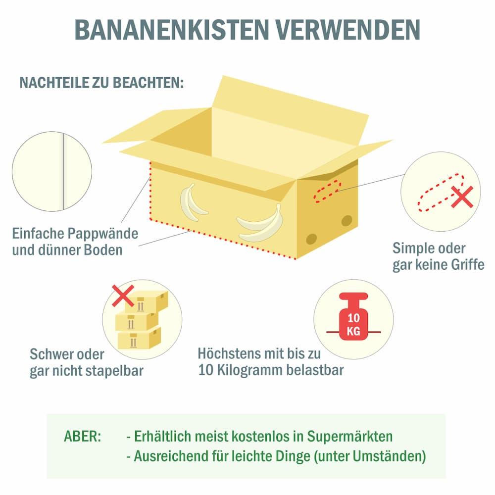 Bananenkisten beim Umzug verwenden: Das sollten Sie beachten