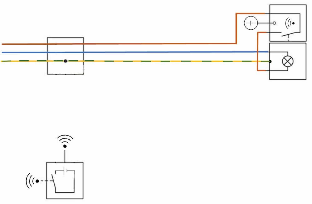 Batteriebetriebener Funkschalter mit Fernbedienung zum Schalten des batteriebetriebenen Empfängers am Verbraucher