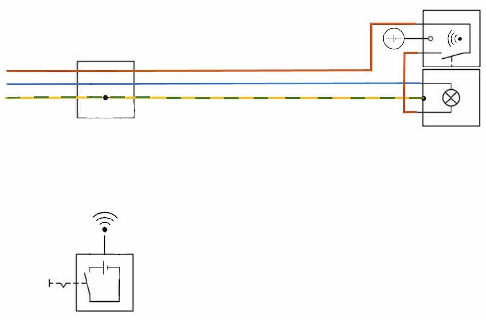 Batteriebetriebener Funkschalter mit Wippe zum Schalten des batteriebetriebenen Empfängers am Verbraucher