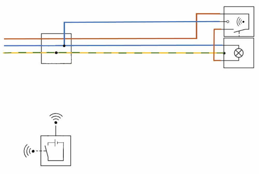 Batteriebetriebener Funkschalter mit Fernbedienung zum Schalten des an den Stromkreis angeschlossenen Empfängers