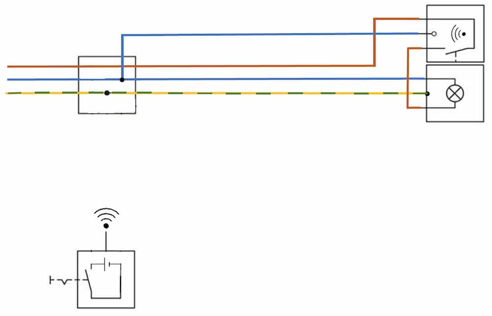 >Batteriebetriebener Funkschalter mit Wippe zum Schalten des an den Stromkreis angeschlossenen Empfängers