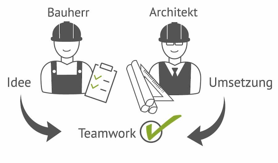 Bauherr und Architekt: Fruchtvolle Zusammenarbeit