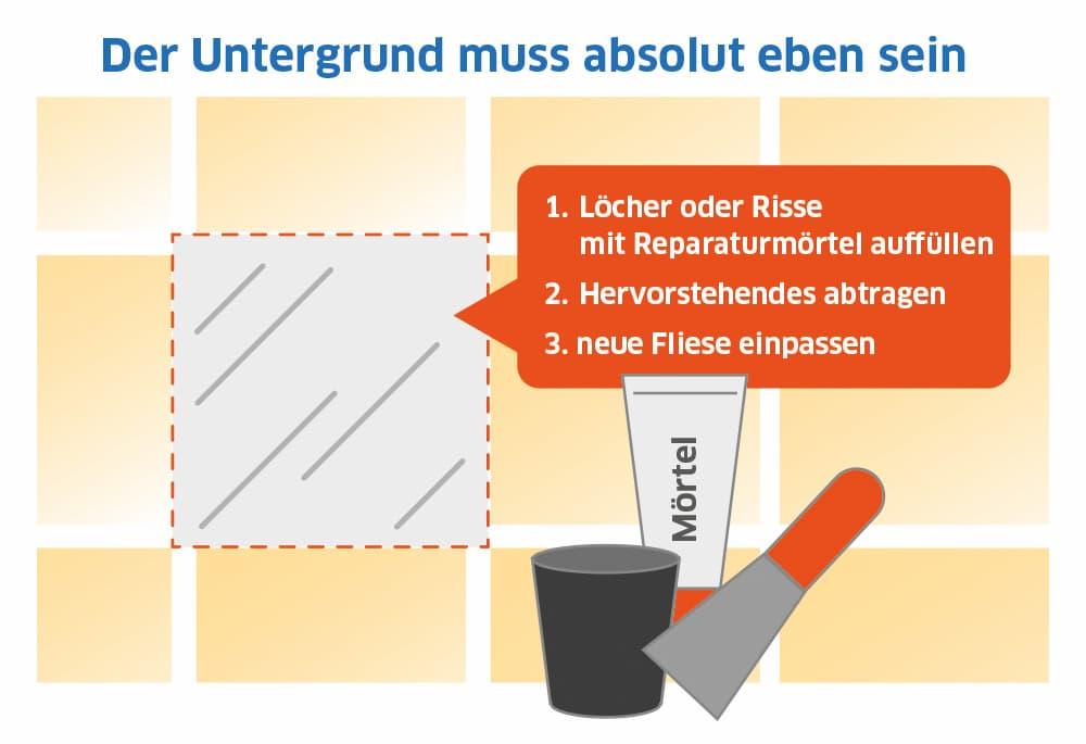 Fliese ersetzen: Der Untergrund muss absolut eben sein
