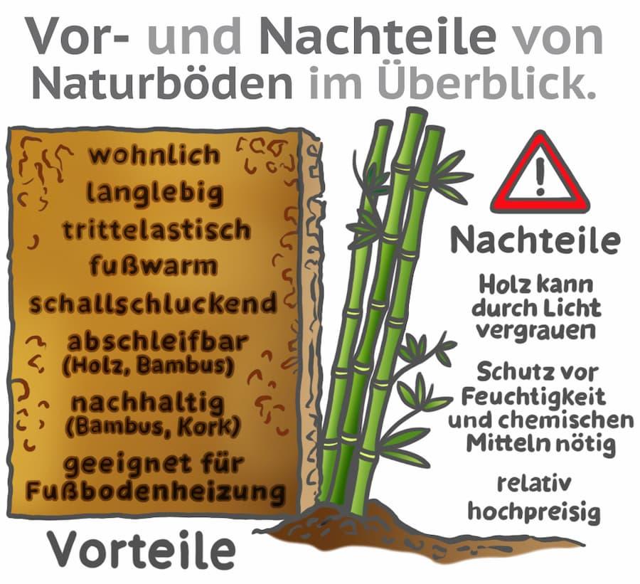 Vorteile und Nachteile von Naturböden im Überblick