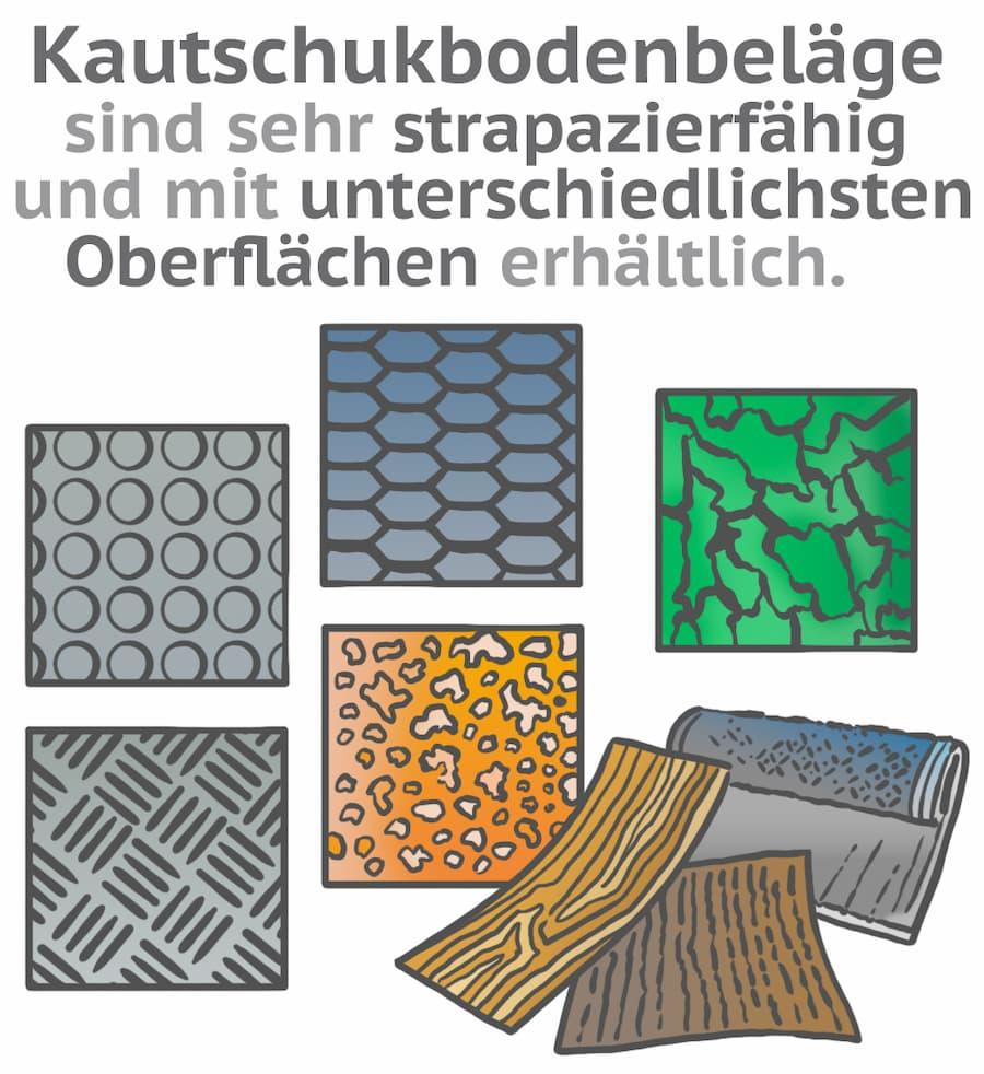 Kautschukböden sind strapazierfähig und in vielen Oberflächen erhältlich