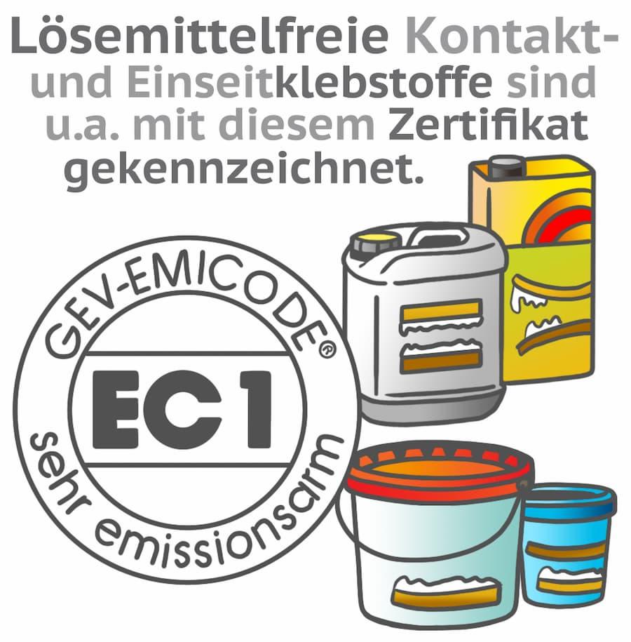 Bodenbelag-Kleber: Emissonsarme Kleber tragen das Zertifikat EC1