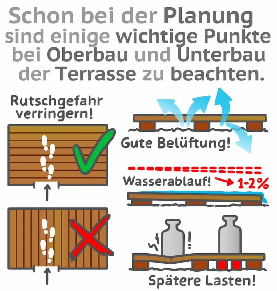 Bodenbelag für die Terrasse: Gute Planung ist hilfreich