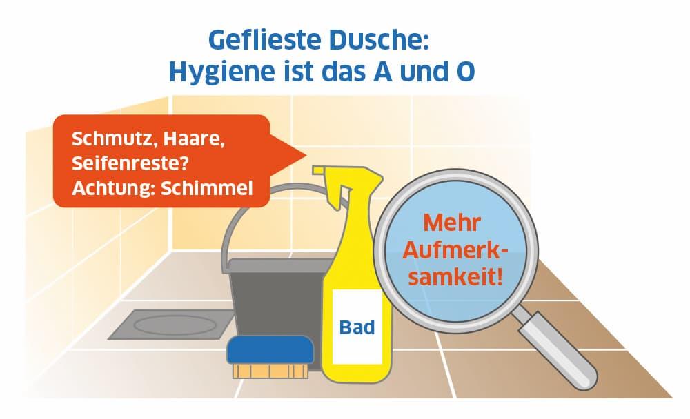 Geflieste Dusche: Hygiene ist das A und O