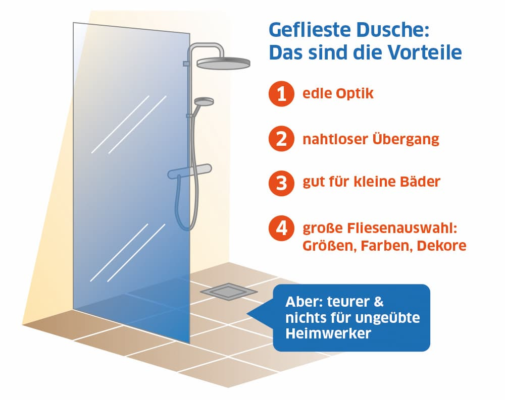 Geflieste Dusche: Das sind die Vorteile