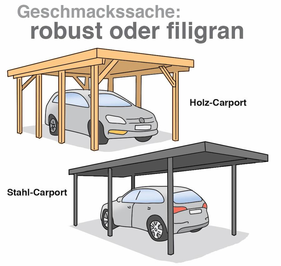 Carport: Es gibt viele Gestaltungsmöglichkeiten