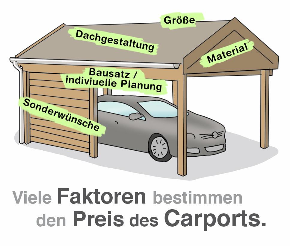 Carport: Viele Faktoren bestimmen den Preis