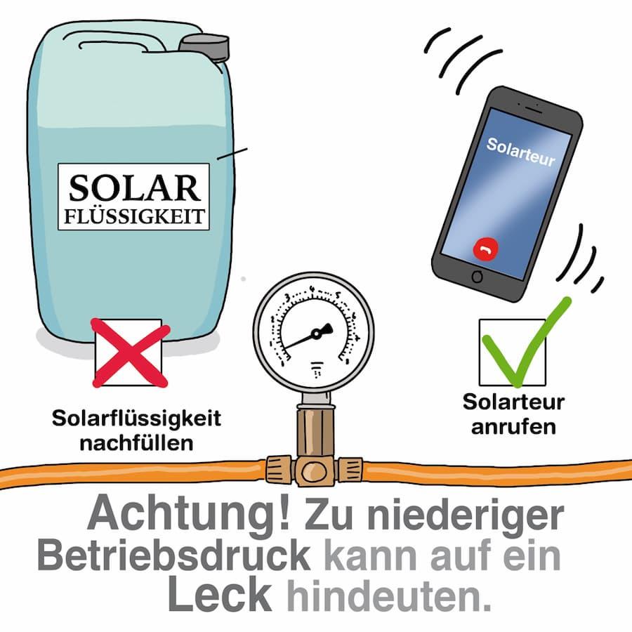 Solarthermie: Auf den richtigen Betriebsdruck achten