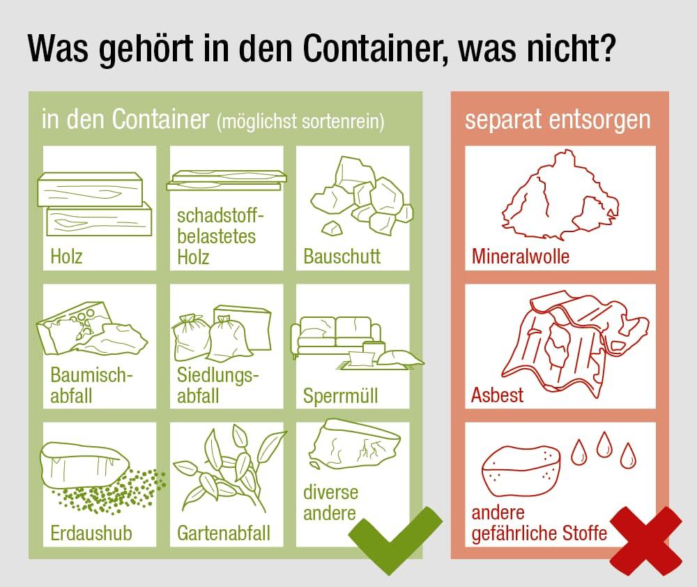 Container: Was gehört in einen Container, was nicht?