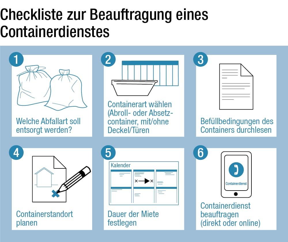 Checkliste zur Beauftragung eines Containerdienstes