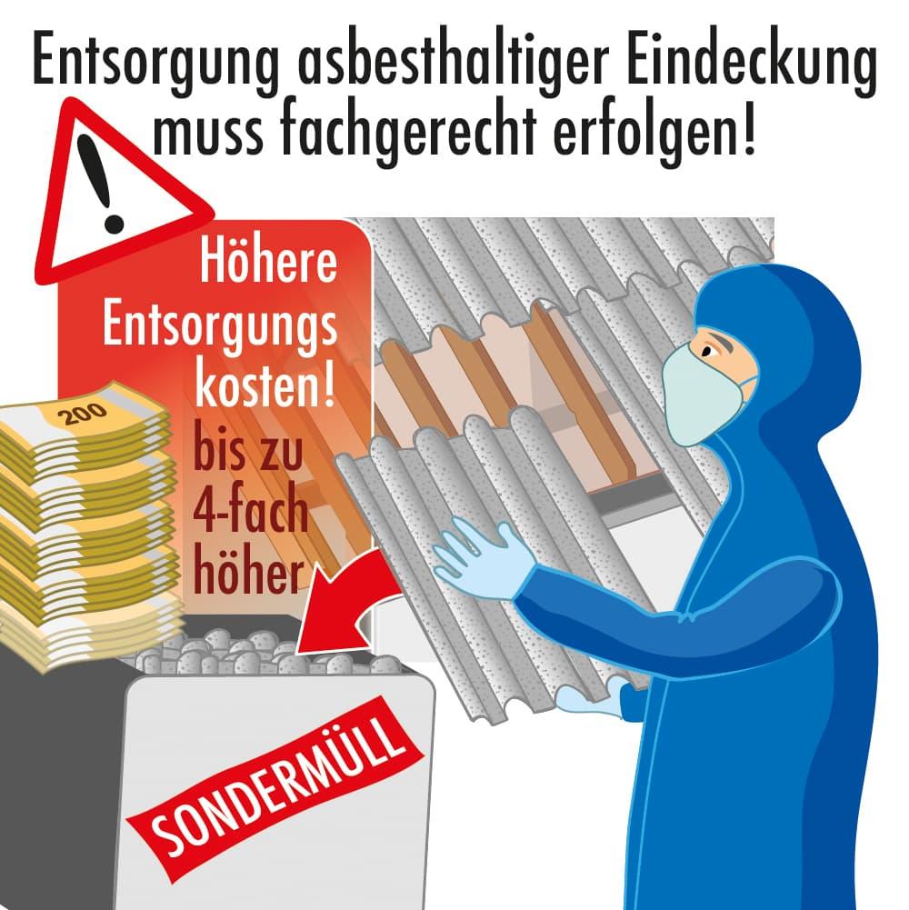 Die Entsorgung asbesthaltiger Eindeckungen muss fachgerecht erfolgen