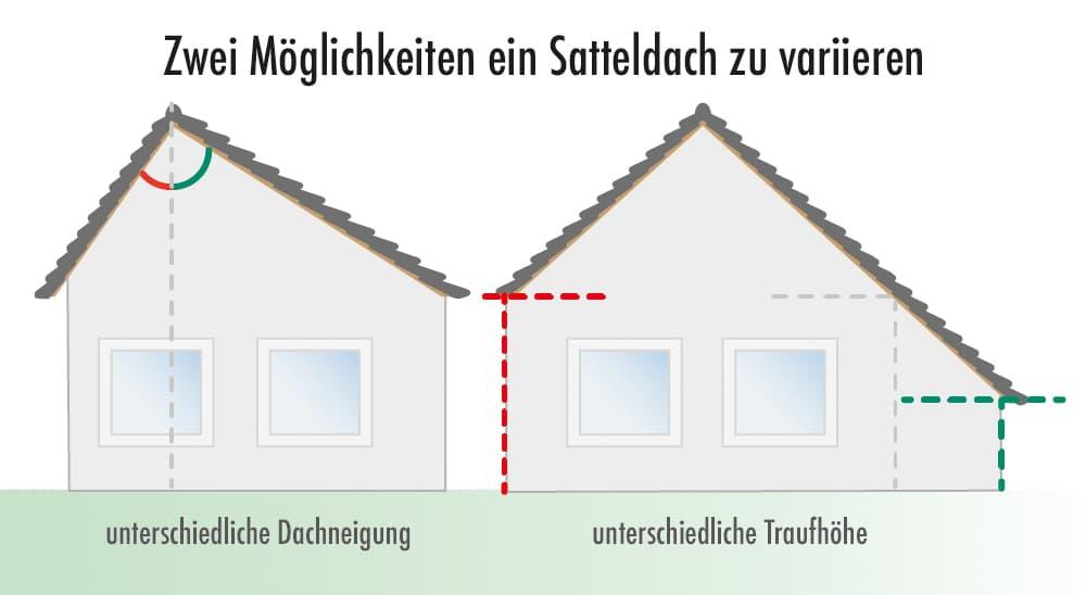 Zwei Möglichkeiten ein Satteldach zu variieren