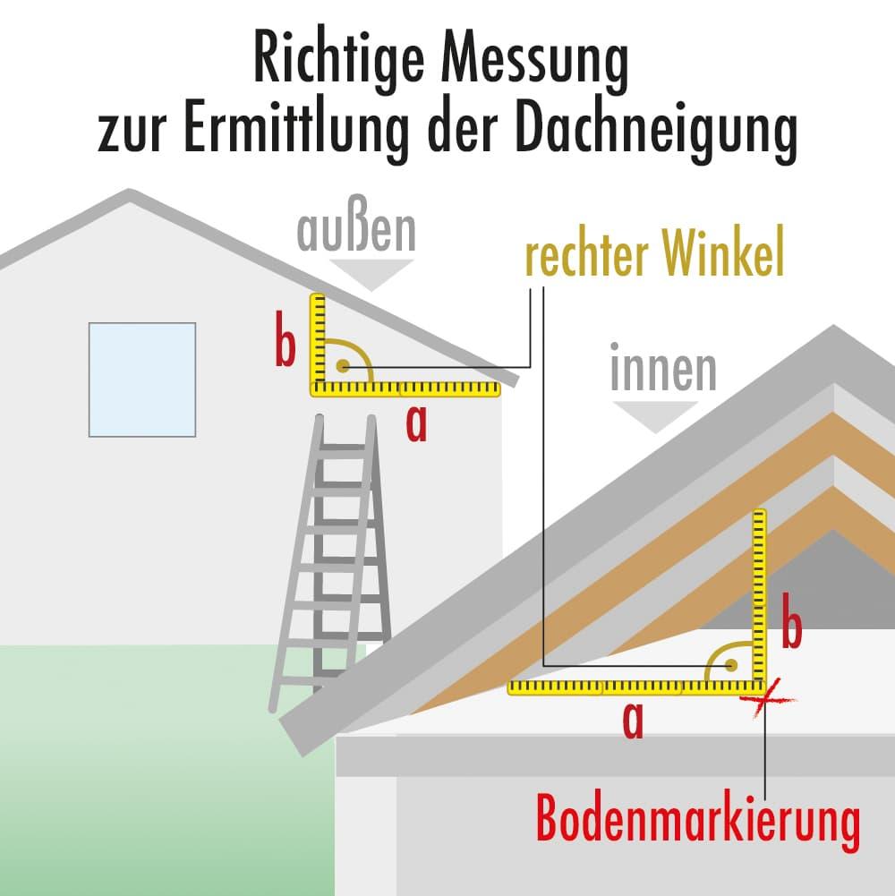 Richtige Messung zur Ermittlung der Dachneigung