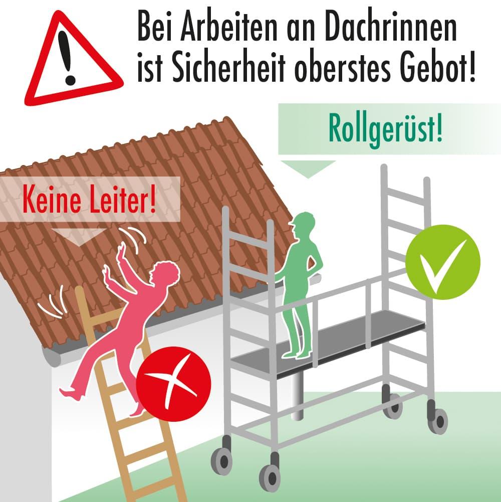 Bei Arbeiten an Dachrinnen ist Sicherheit oberstes Gebot