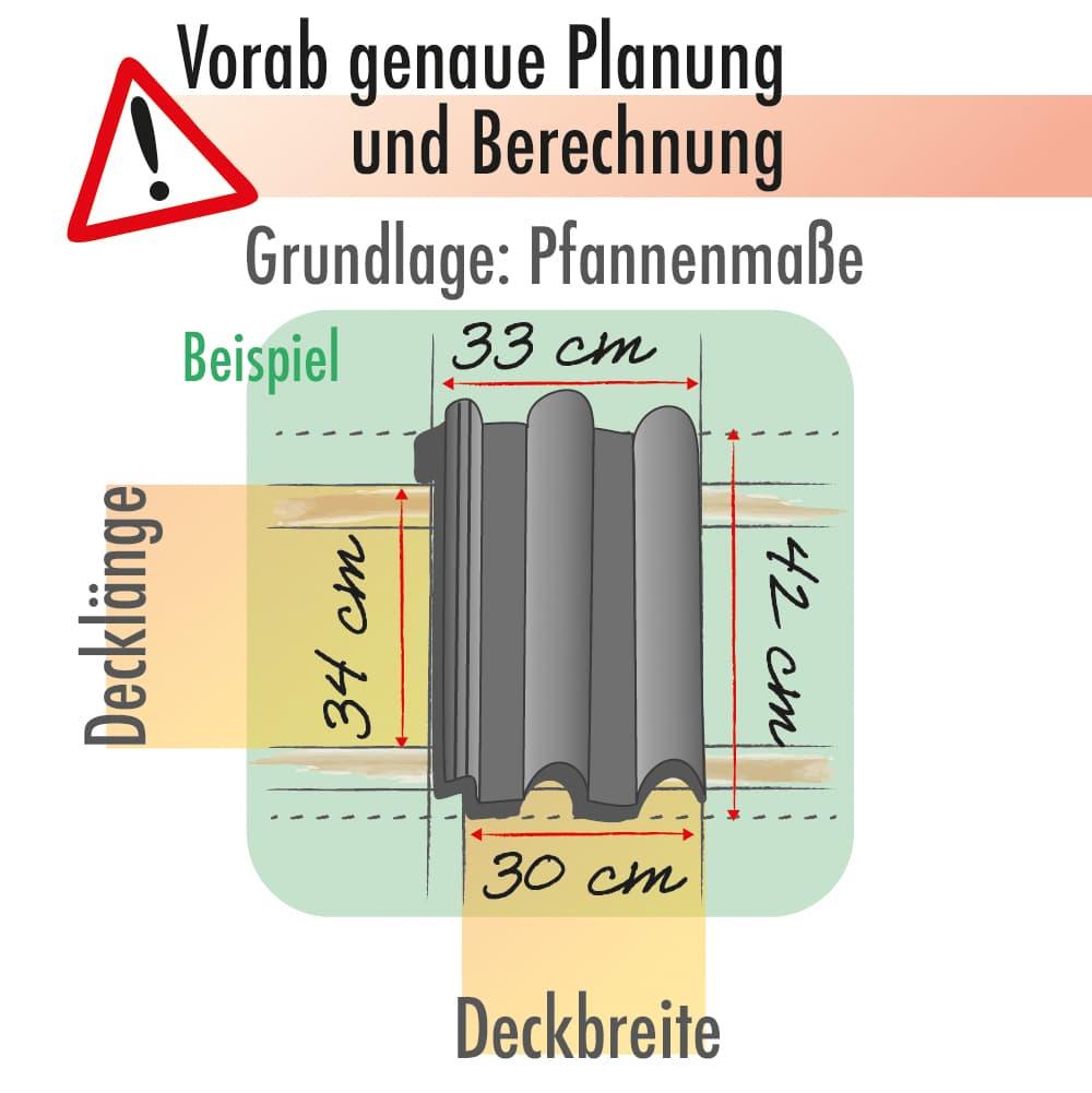 Vorab genaue Planung und Berechnung
