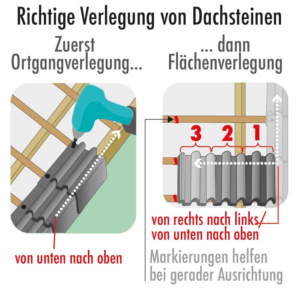 Richtige Verlegung von Dachsteinen
