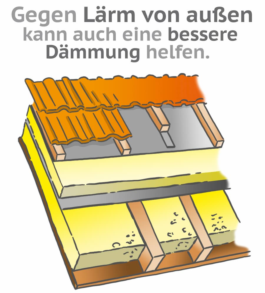 Dämmung schützt auch gegen unerwünschten Lärm