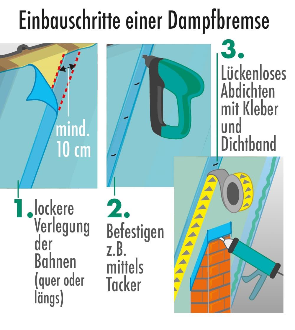 Dampfbremse anbringen in drei Schritten