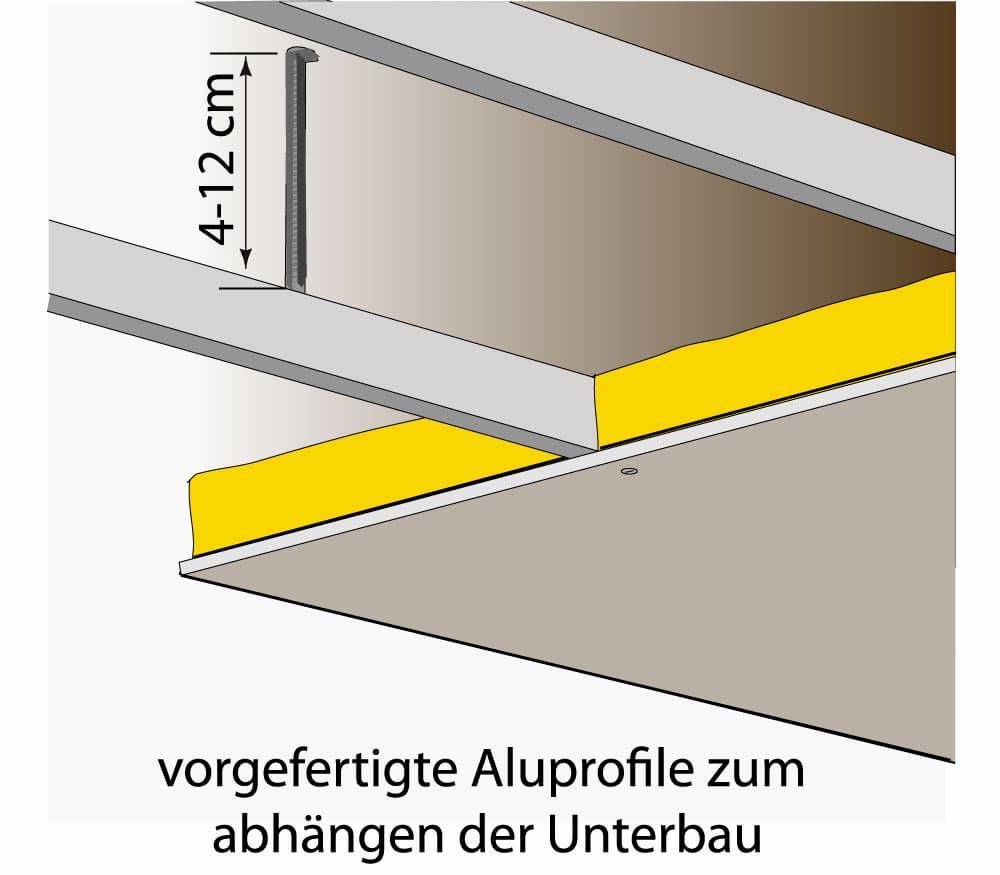 Fertige Metallprofile erleichtern das Abhängen der Decke